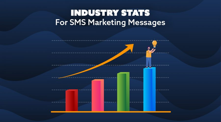 Industry Stats for SMS marketing messages.