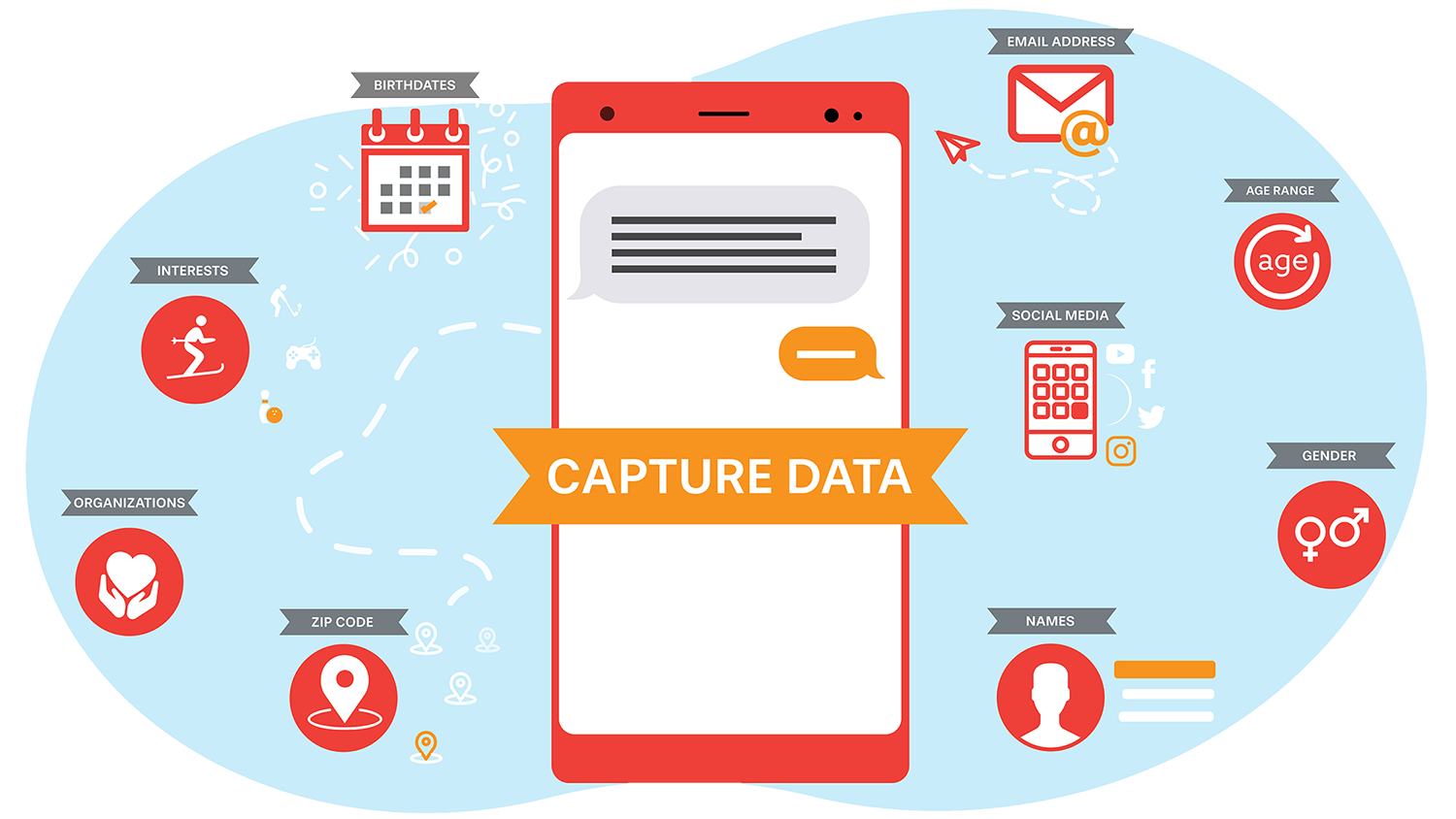 Data capture is especially powerful when the data is about so many different parts of a contact's life.
